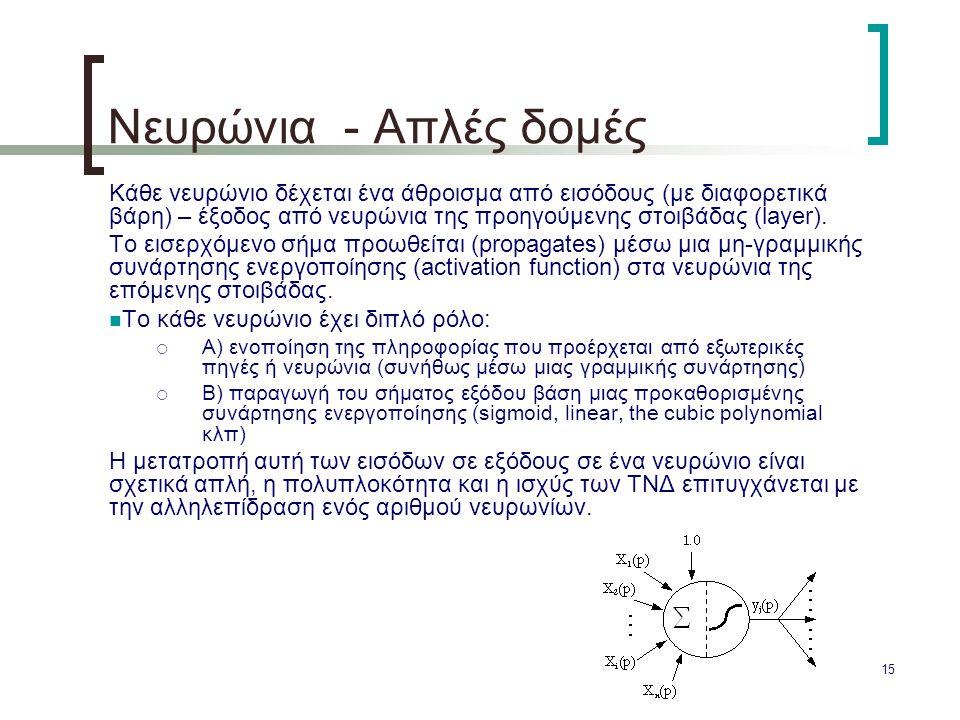 Νευρώνια - Απλές δομές