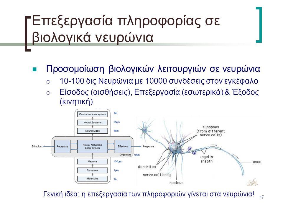 Επεξεργασία πληροφορίας σε βιολογικά νευρώνια