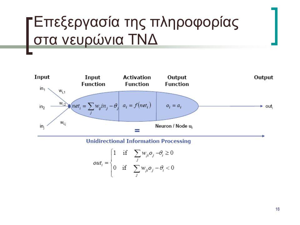 Επεξεργασία της πληροφορίας στα νευρώνια ΤΝΔ