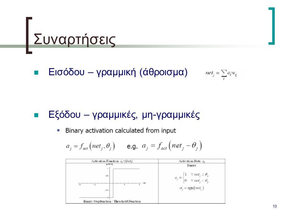 Συναρτήσεις Εισόδου – γραμμική (άθροισμα)