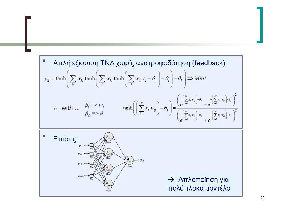 Απλή εξίσωση ΤΝΔ χωρίς ανατροφοδότηση (feedback)
