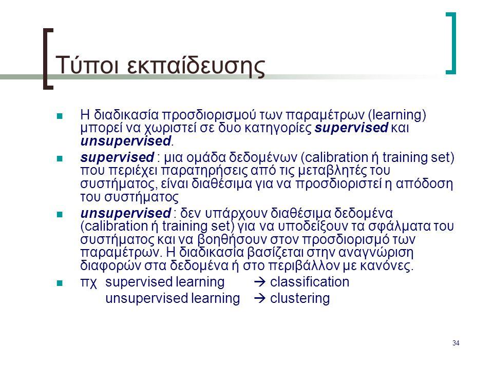 Τύποι εκπαίδευσης Η διαδικασία προσδιορισμού των παραμέτρων (learning) μπορεί να χωριστεί σε δυο κατηγορίες supervised και unsupervised.