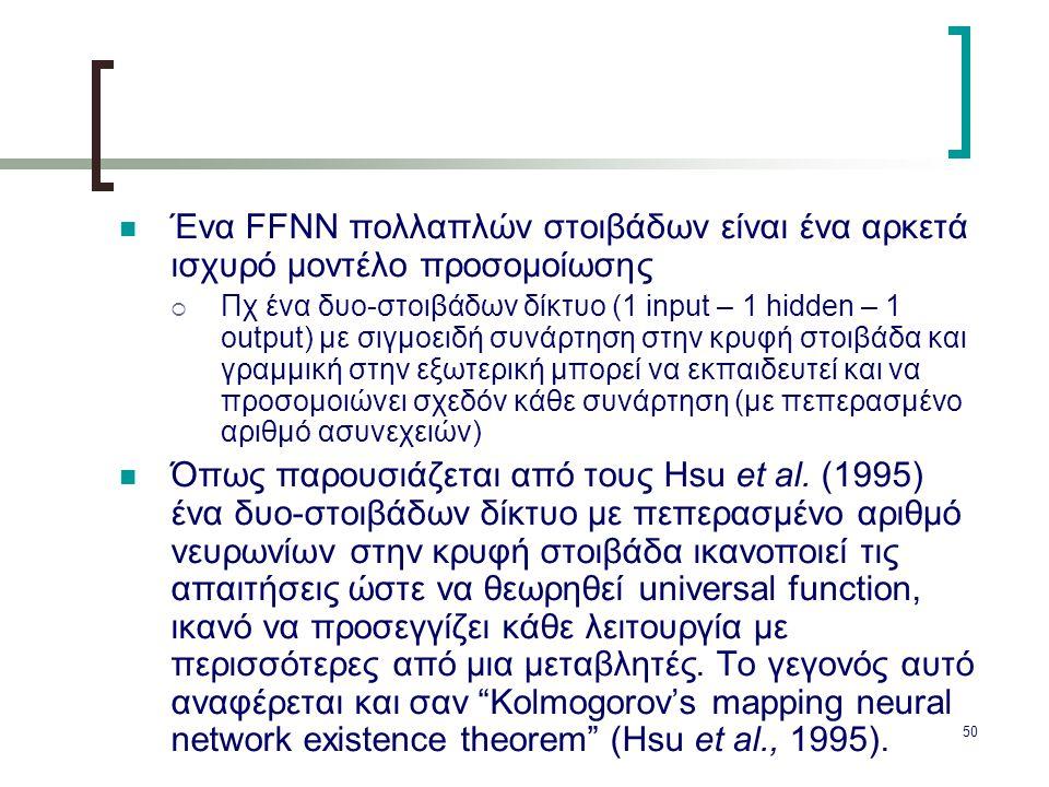 Ένα FFNN πολλαπλών στοιβάδων είναι ένα αρκετά ισχυρό μοντέλο προσομοίωσης