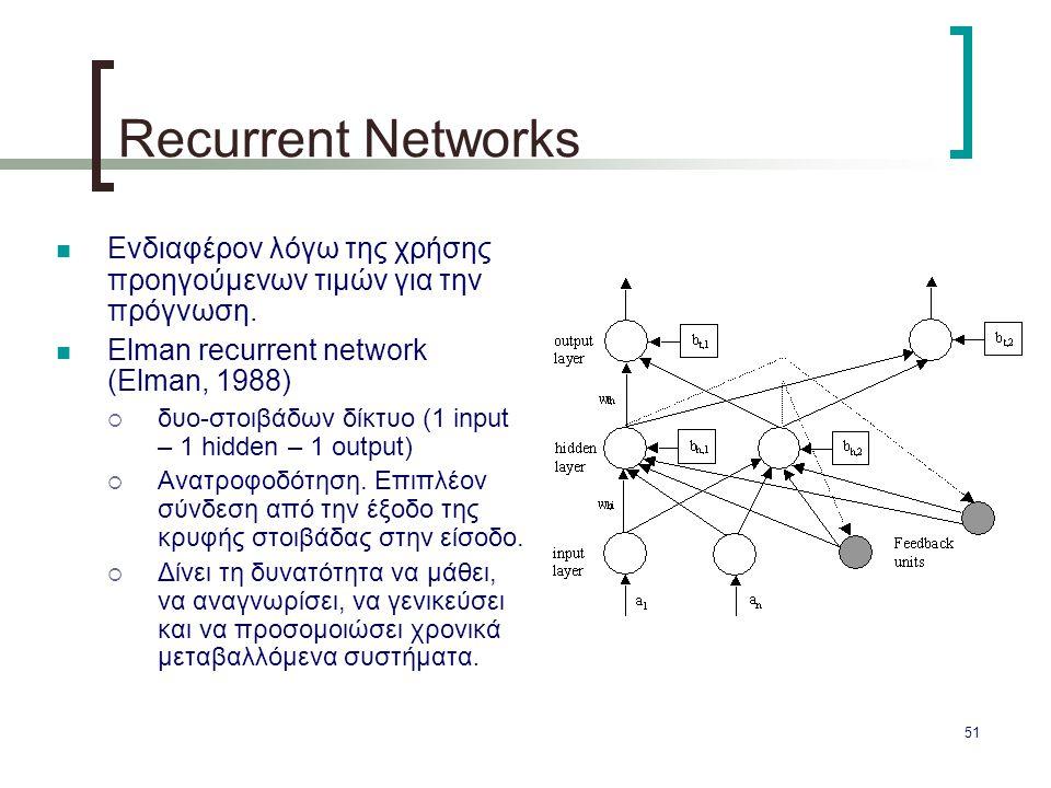 Recurrent Networks Ενδιαφέρον λόγω της χρήσης προηγούμενων τιμών για την πρόγνωση. Elman recurrent network (Elman, 1988)