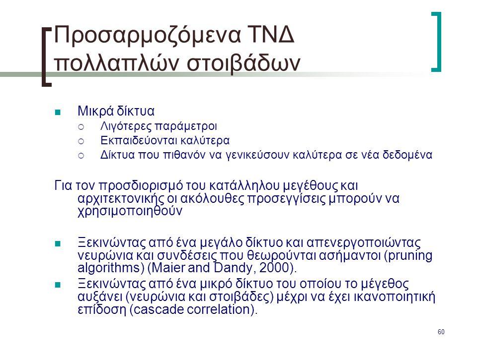 Προσαρμοζόμενα ΤΝΔ πολλαπλών στοιβάδων