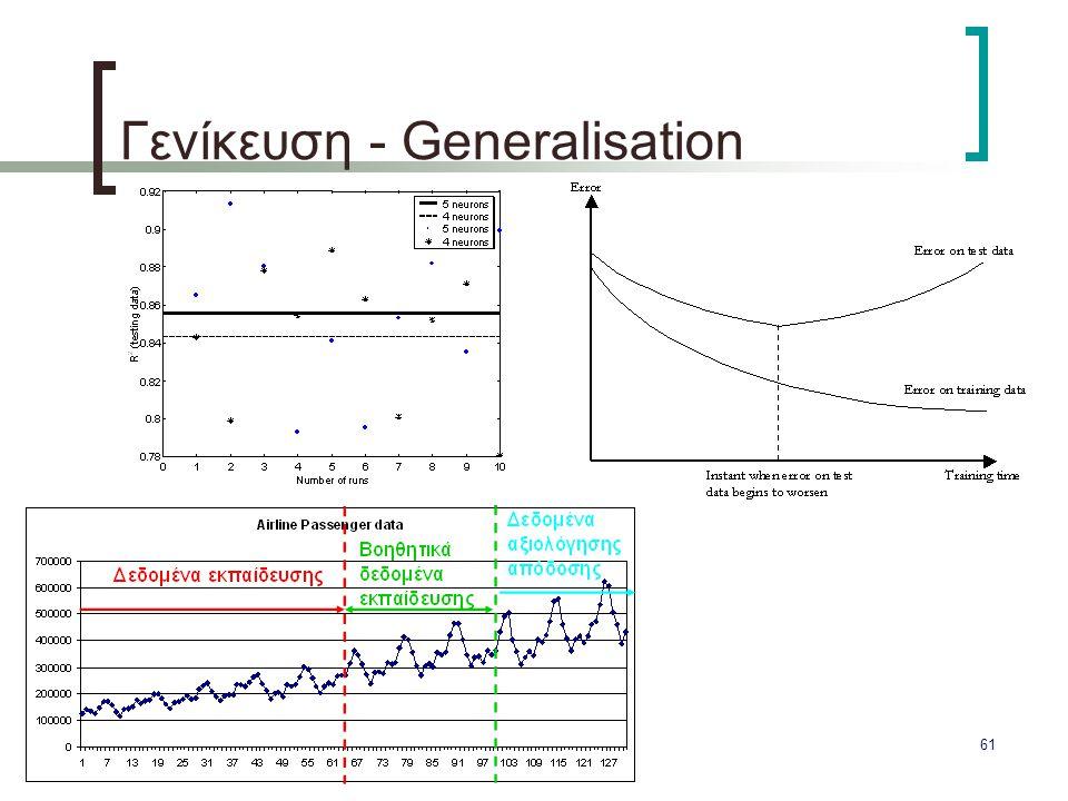 Γενίκευση - Generalisation