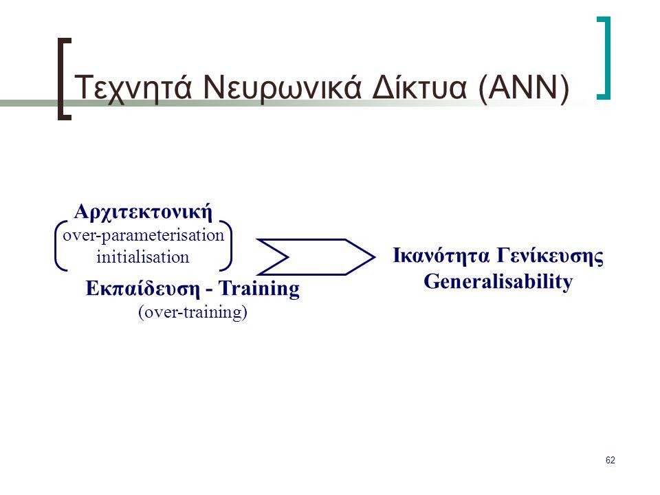 Τεχνητά Νευρωνικά Δίκτυα (ANN)