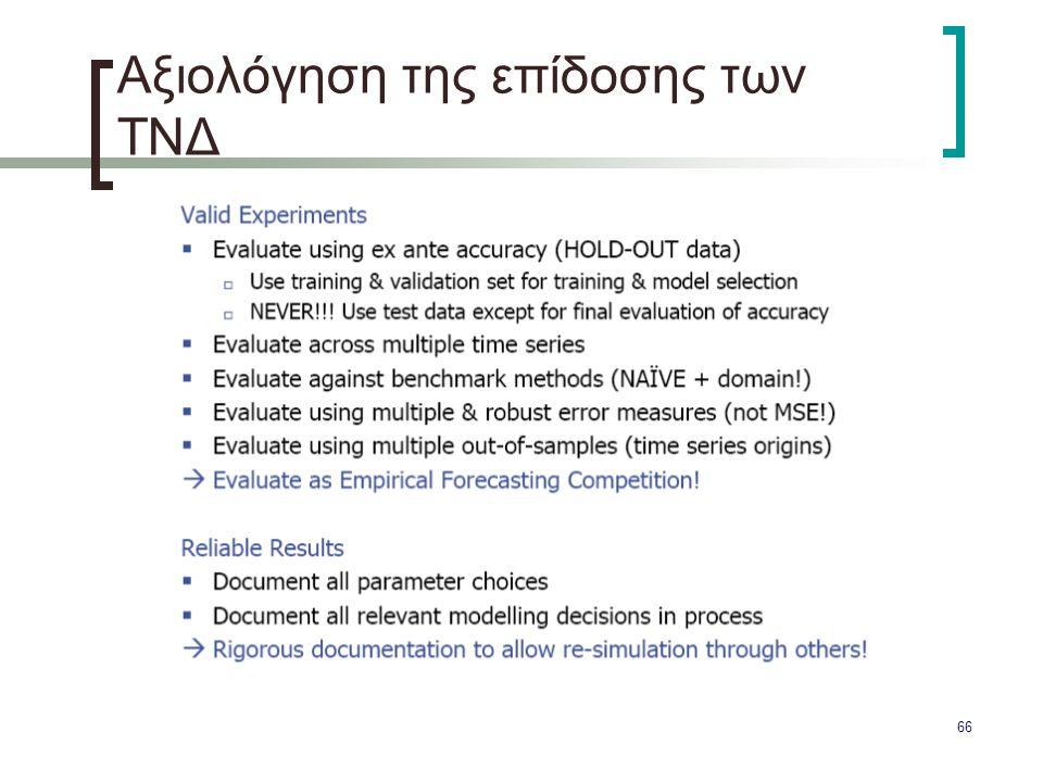 Αξιολόγηση της επίδοσης των ΤΝΔ