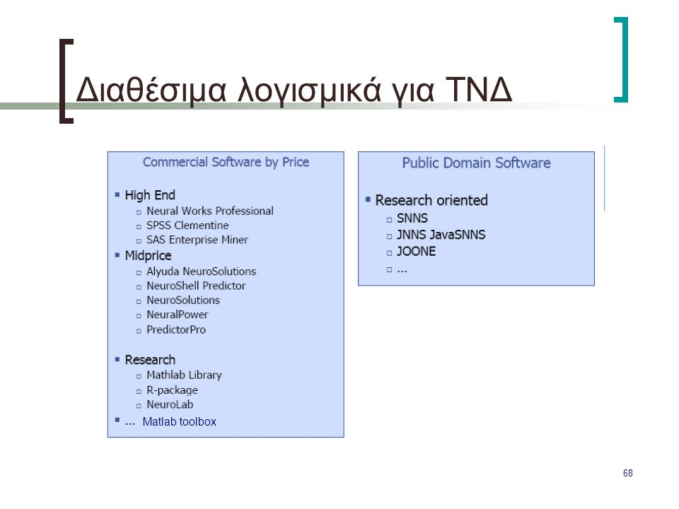 Διαθέσιμα λογισμικά για ΤΝΔ