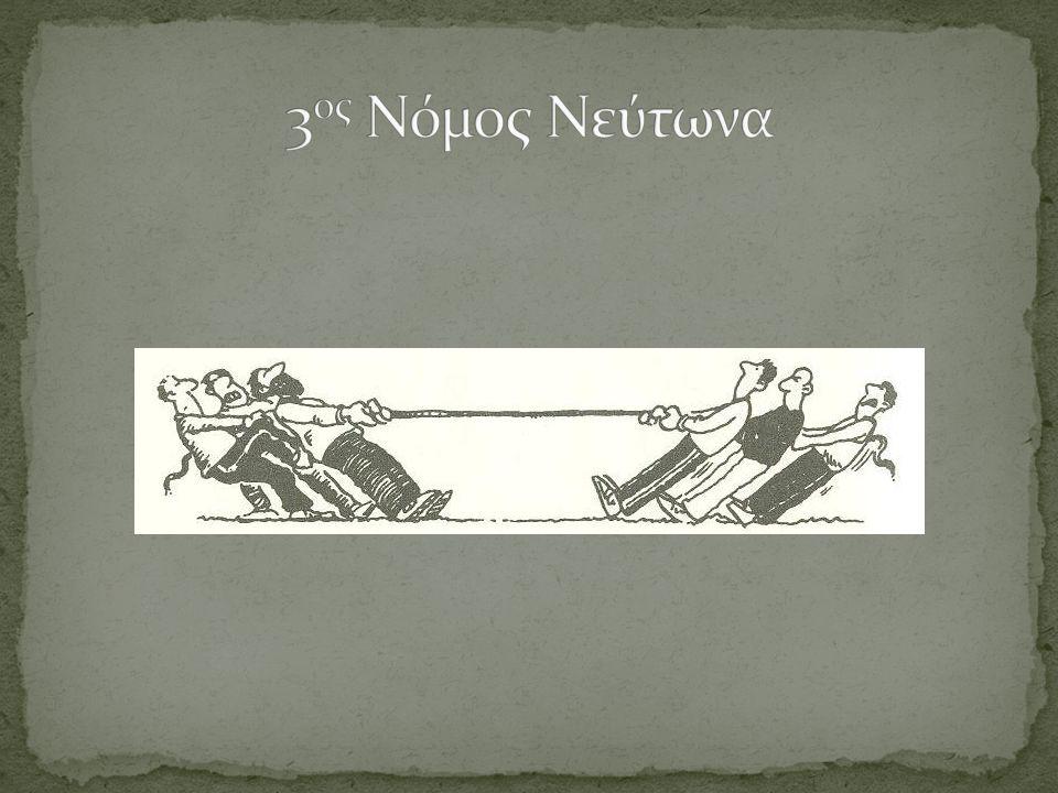 3ος Νόμος Νεύτωνα