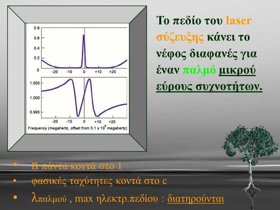 λπαλμού , max ηλεκτρ.πεδίου : διατηρούνται