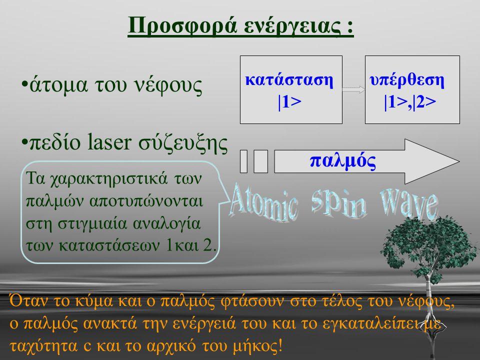 Προσφορά ενέργειας : άτομα του νέφους πεδίο laser σύζευξης Atomic spin