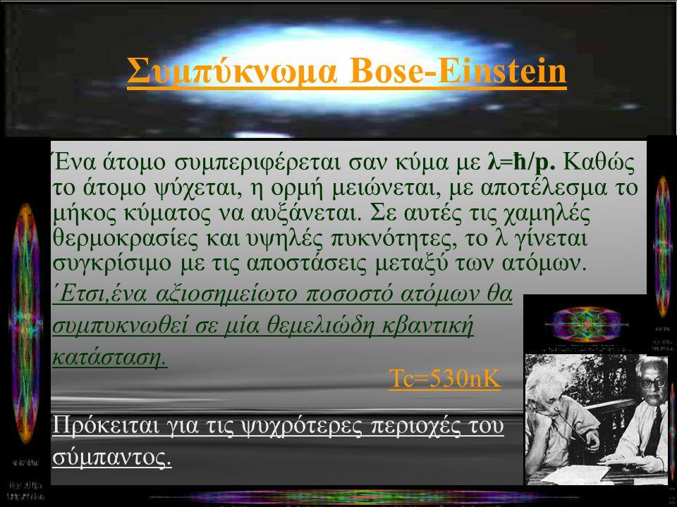 Συμπύκνωμα Bose-Einstein