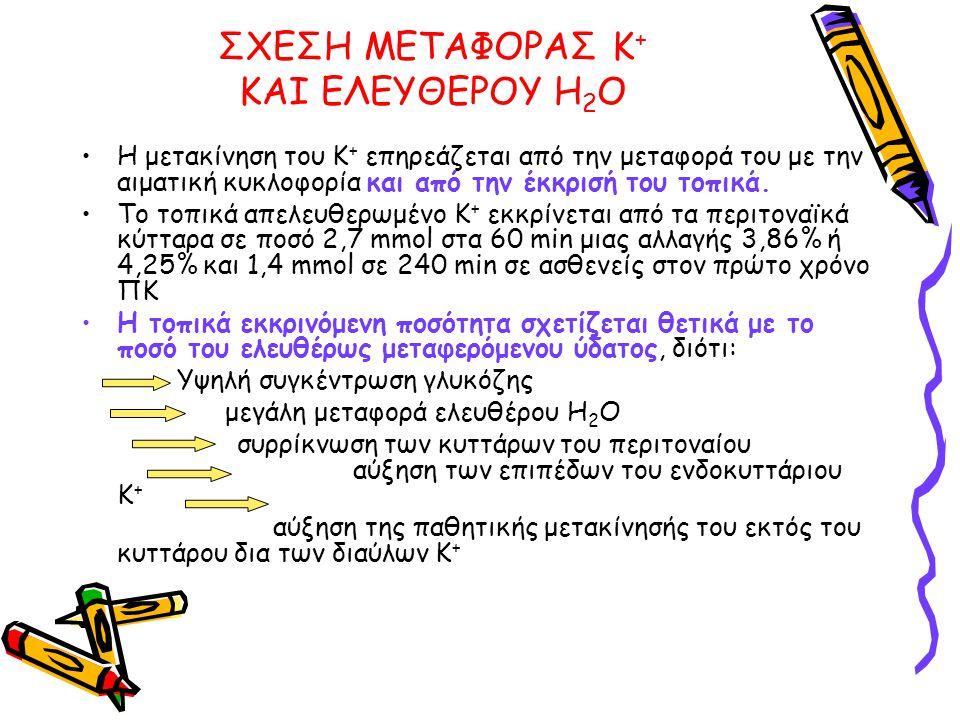 ΣΧΕΣΗ ΜΕΤΑΦΟΡΑΣ Κ+ ΚΑΙ ΕΛΕΥΘΕΡΟΥ Η2Ο
