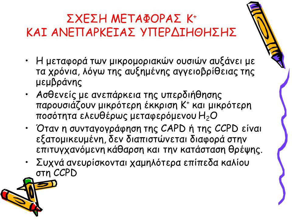 ΣΧΕΣΗ ΜΕΤΑΦΟΡΑΣ Κ+ ΚΑΙ ΑΝΕΠΑΡΚΕΙΑΣ ΥΠΕΡΔΙΗΘΗΣΗΣ