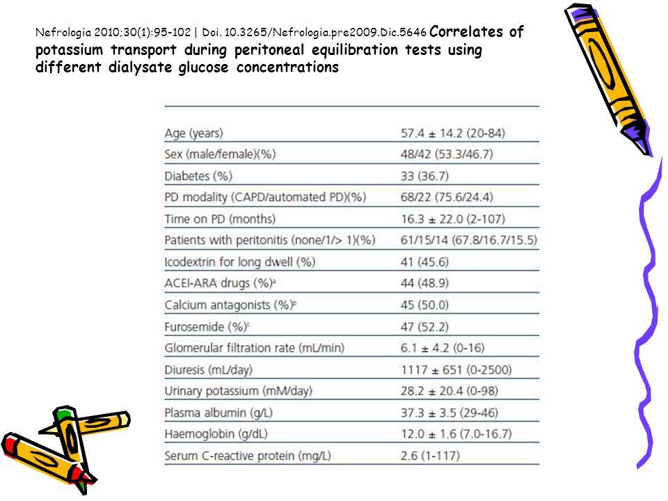 Nefrologia 2010;30(1):95-102 | Doi. 10. 3265/Nefrologia. pre2009. Dic