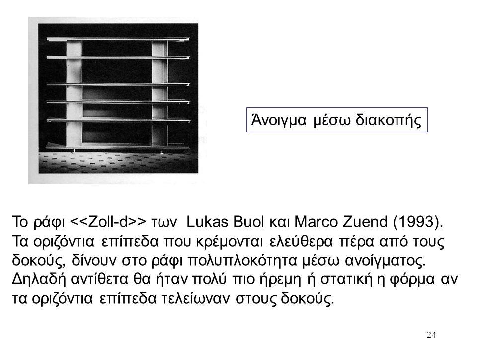 Άνοιγμα μέσω διακοπής Το ράφι <<Zoll-d>> των Lukas Buol και Marco Zuend (1993).