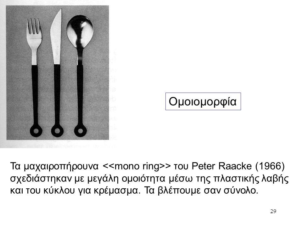Ομοιομορφία Τα μαχαιροπήρουνα <<mono ring>> του Peter Raacke (1966)