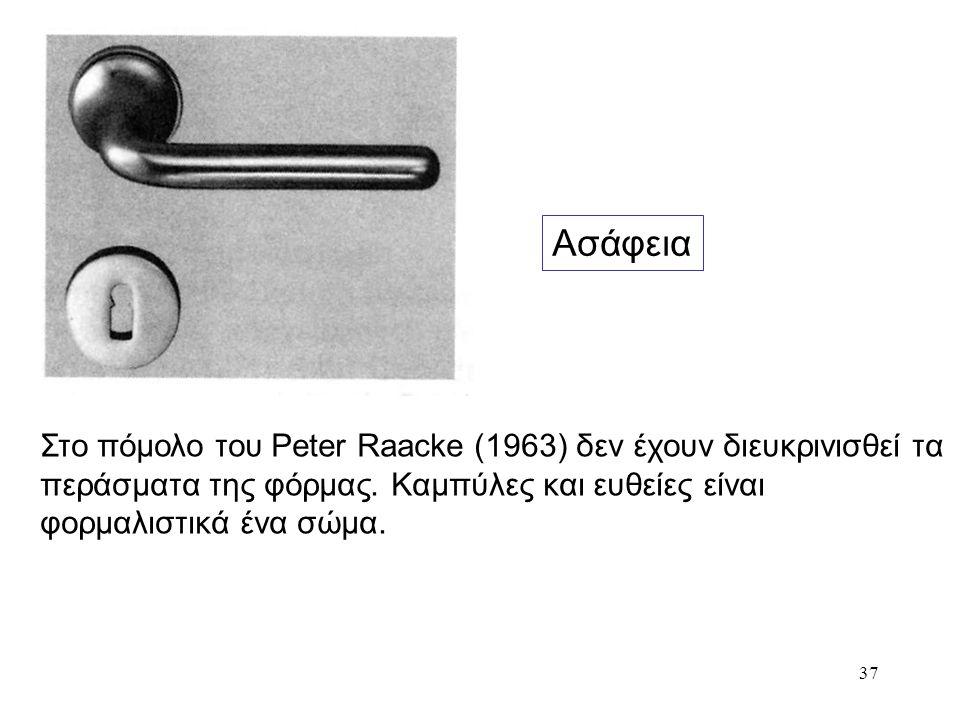 Ασάφεια Στο πόμολο του Peter Raacke (1963) δεν έχουν διευκρινισθεί τα περάσματα της φόρμας. Καμπύλες και ευθείες είναι.