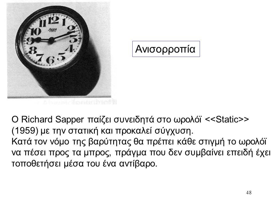 Ανισορροπία Ο Richard Sapper παίζει συνειδητά στο ωρολόϊ <<Static>> (1959) με την στατική και προκαλεί σύγχυση.