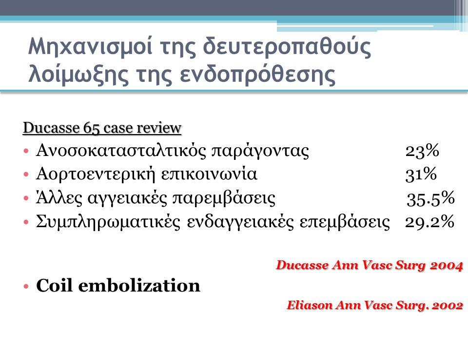Μηχανισμοί της δευτεροπαθούς λοίμωξης της ενδοπρόθεσης