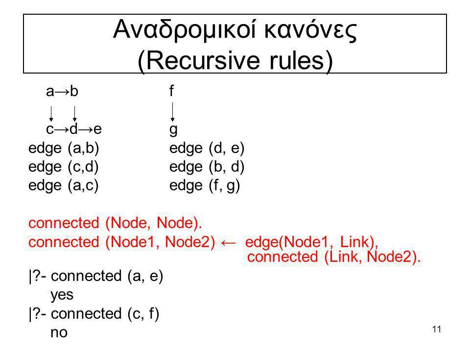 Αναδρομικοί κανόνες (Recursive rules)