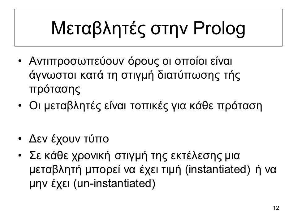 Μεταβλητές στην Prolog