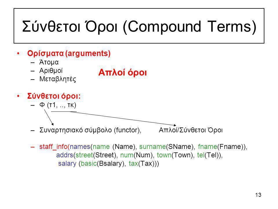Σύνθετοι Όροι (Compound Terms)