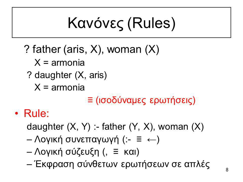 Κανόνες (Rules) father (aris, X), woman (X) Rule: X = armonia