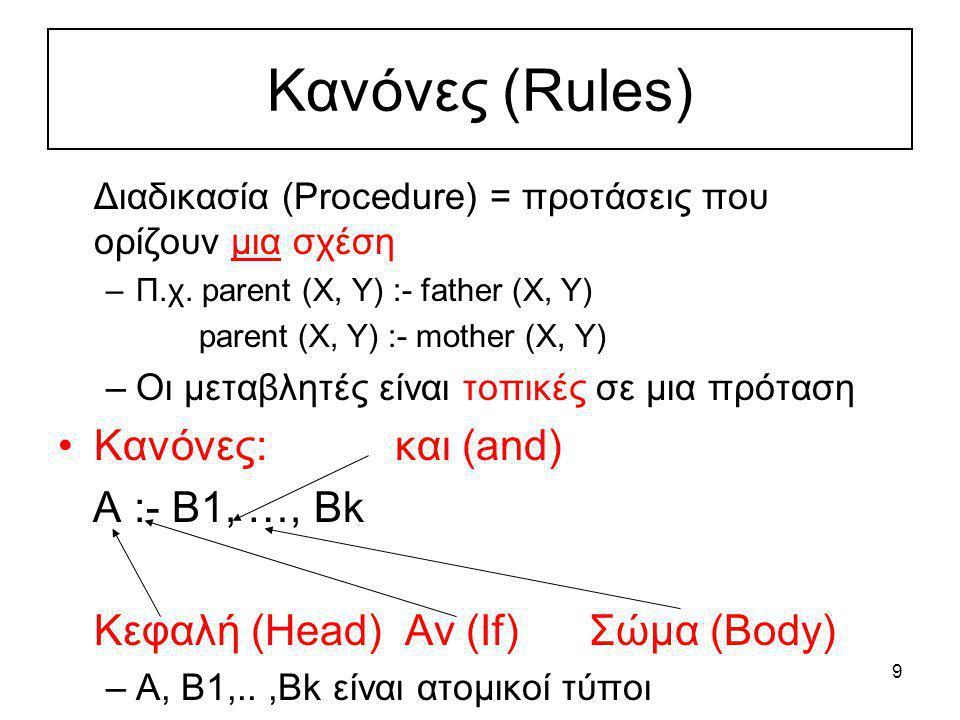 Κανόνες (Rules) Κανόνες: και (and) Α :- B1, …, Bk