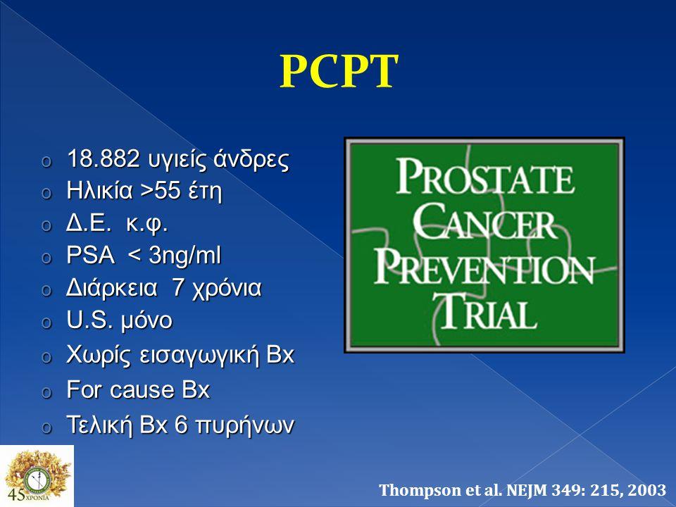 PCPT 18.882 υγιείς άνδρες Ηλικία >55 έτη Δ.Ε. κ.φ. PSA < 3ng/ml