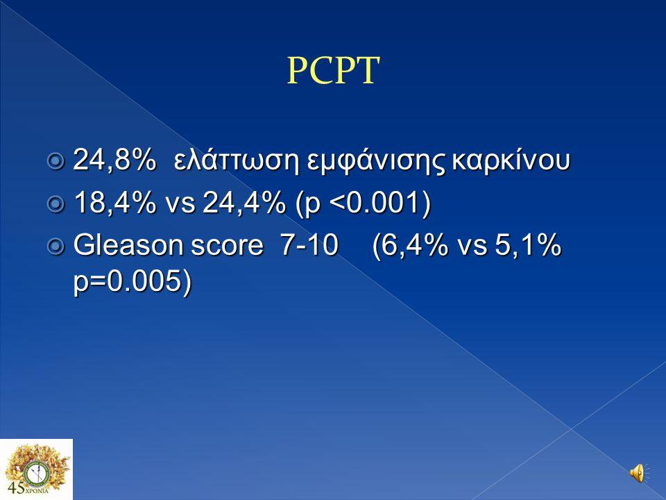 PCPT 24,8% ελάττωση εμφάνισης καρκίνου 18,4% vs 24,4% (p <0.001)