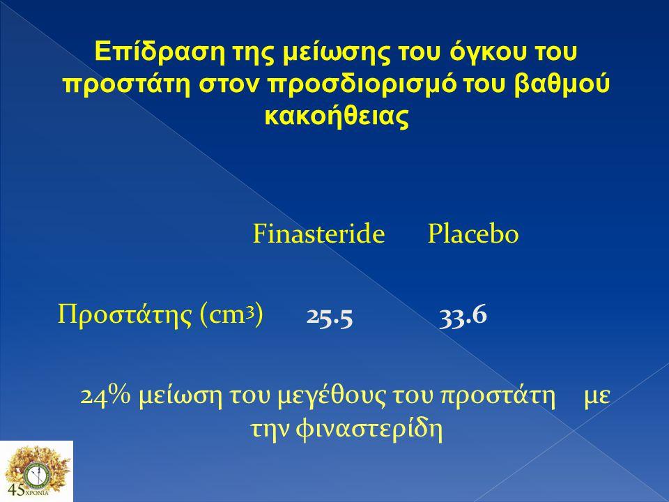 24% μείωση του μεγέθους του προστάτη με την φιναστερίδη