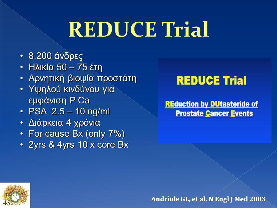 REDUCE Trial 8.200 άνδρες Ηλικία 50 – 75 έτη Αρνητική βιοψία προστάτη