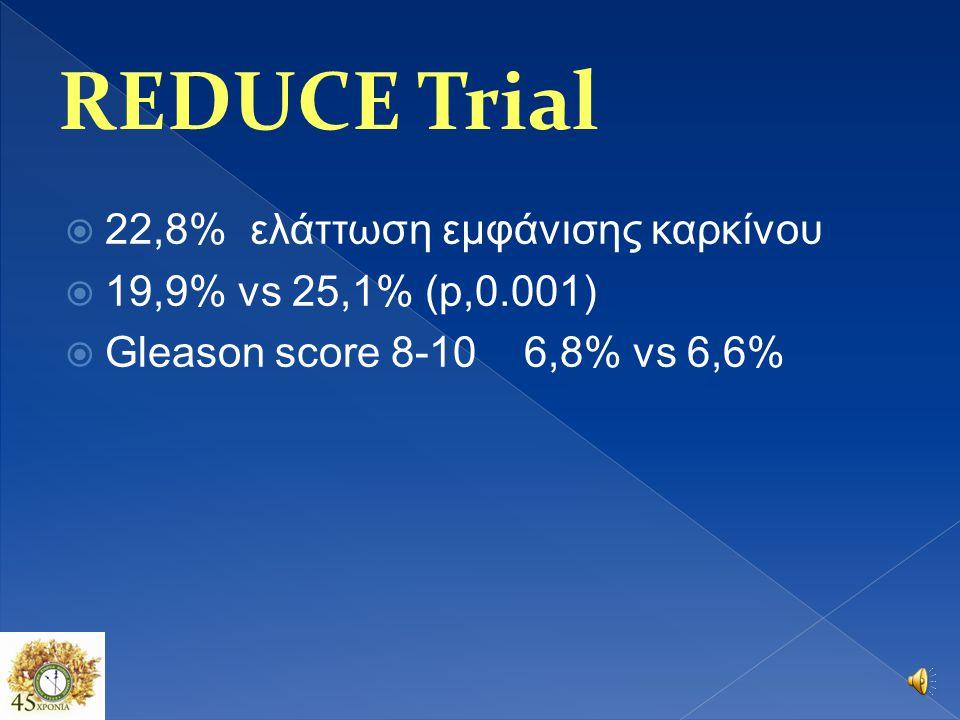 REDUCE Trial 22,8% ελάττωση εμφάνισης καρκίνου