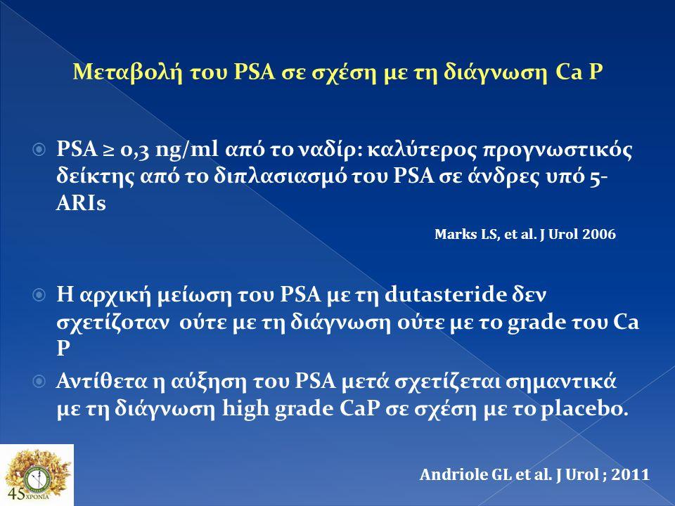 Μεταβολή του PSA σε σχέση με τη διάγνωση Ca P