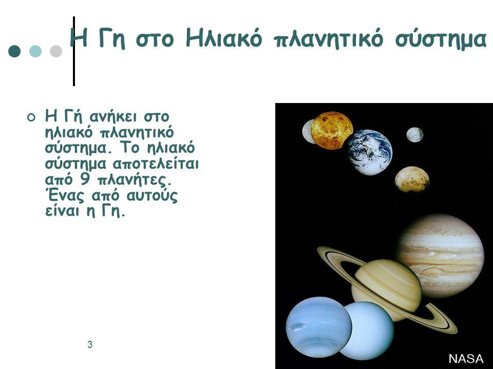 Η Γη στο Ηλιακό πλανητικό σύστημα