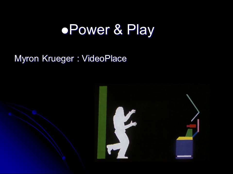Power & Play Myron Krueger : VideoPlace