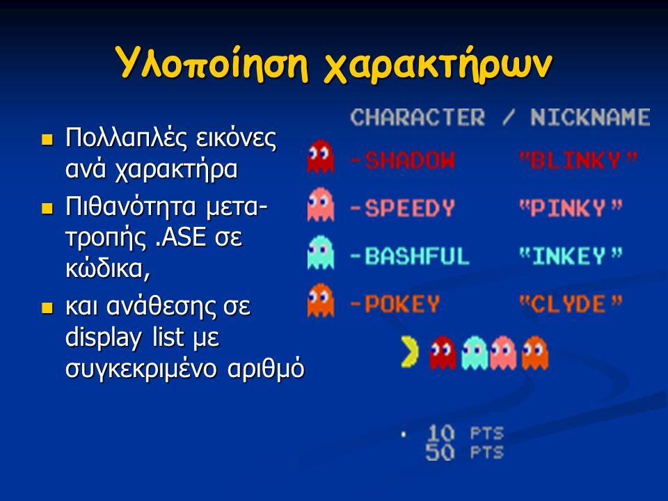 Υλοποίηση χαρακτήρων Πολλαπλές εικόνες ανά χαρακτήρα