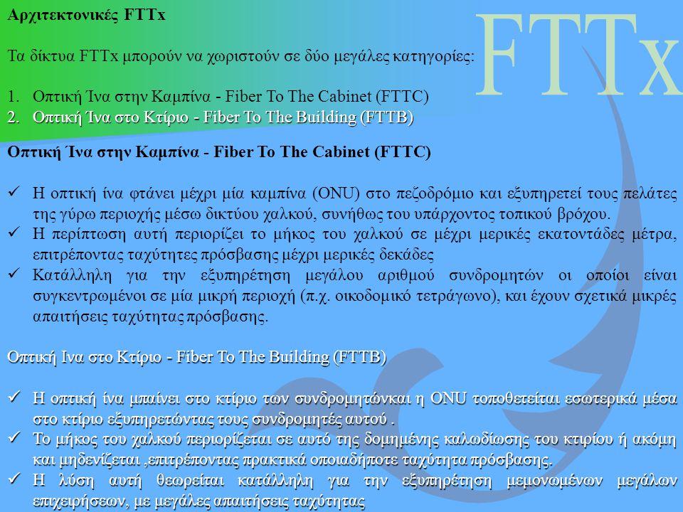 FTTx Αρχιτεκτονικές FTTx