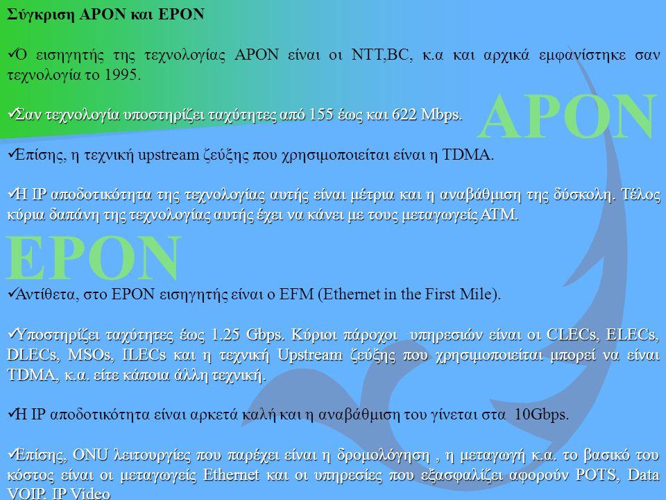 APON EPON Σύγκριση APON και EPON