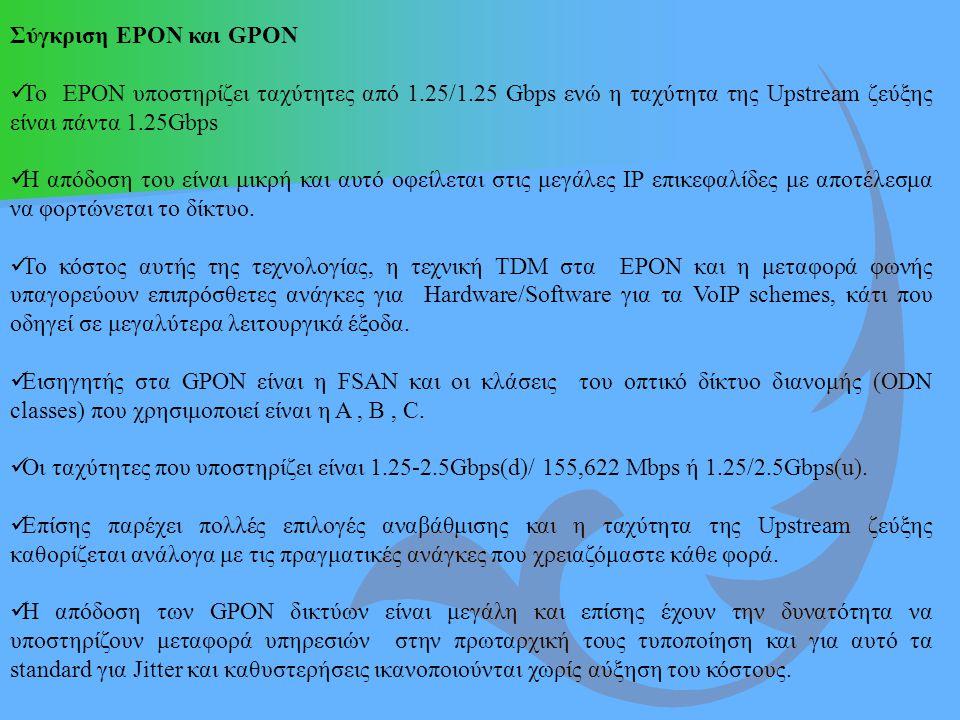 Σύγκριση EΡΟΝ και GPON Το EPON υποστηρίζει ταχύτητες από 1.25/1.25 Gbps ενώ η ταχύτητα της Upstream ζεύξης είναι πάντα 1.25Gbps.