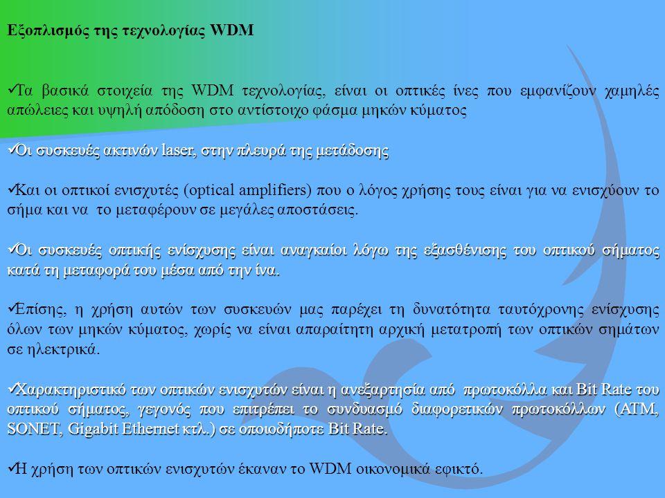 Εξοπλισμός της τεχνολογίας WDM