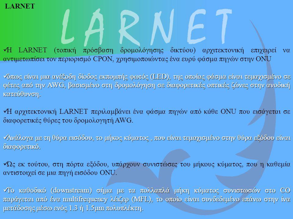 LARNET