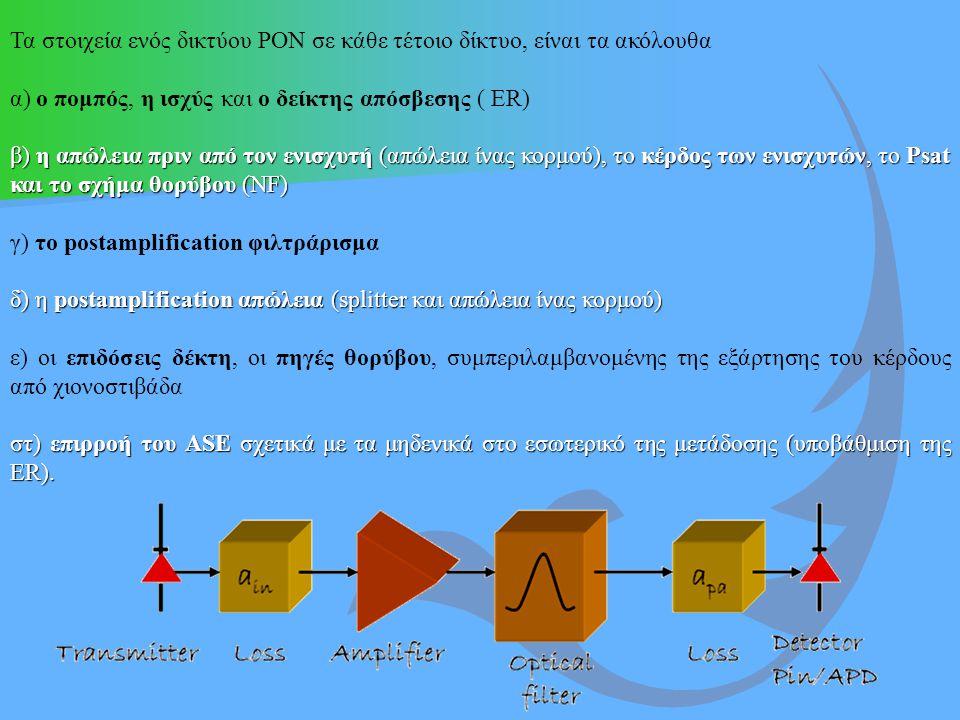 Τα στοιχεία ενός δικτύου PON σε κάθε τέτοιο δίκτυο, είναι τα ακόλουθα