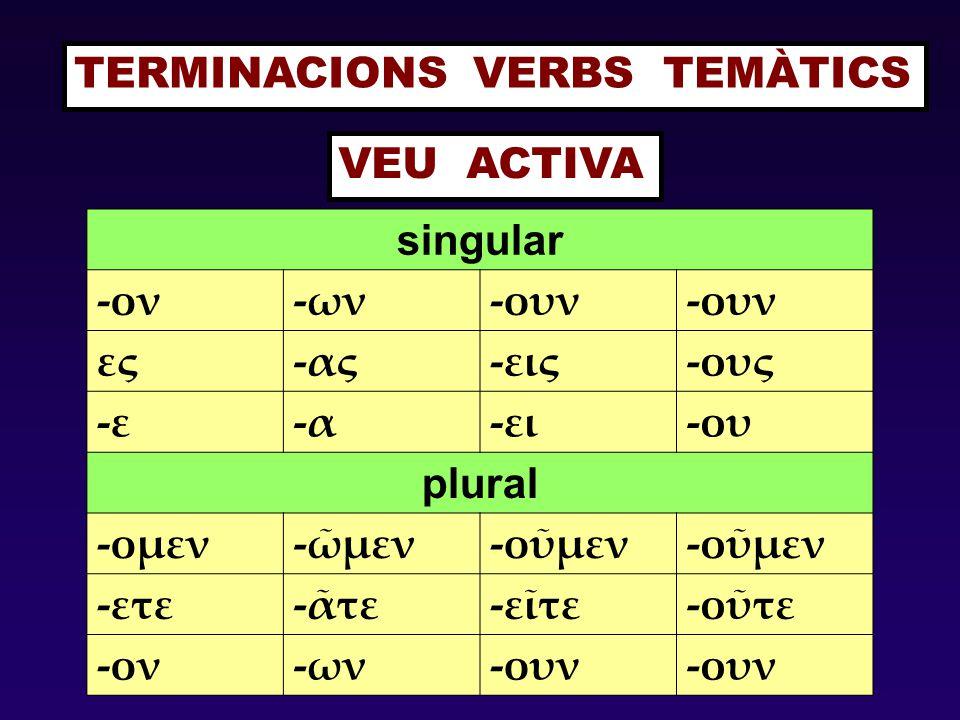 TERMINACIONS VERBS TEMÀTICS