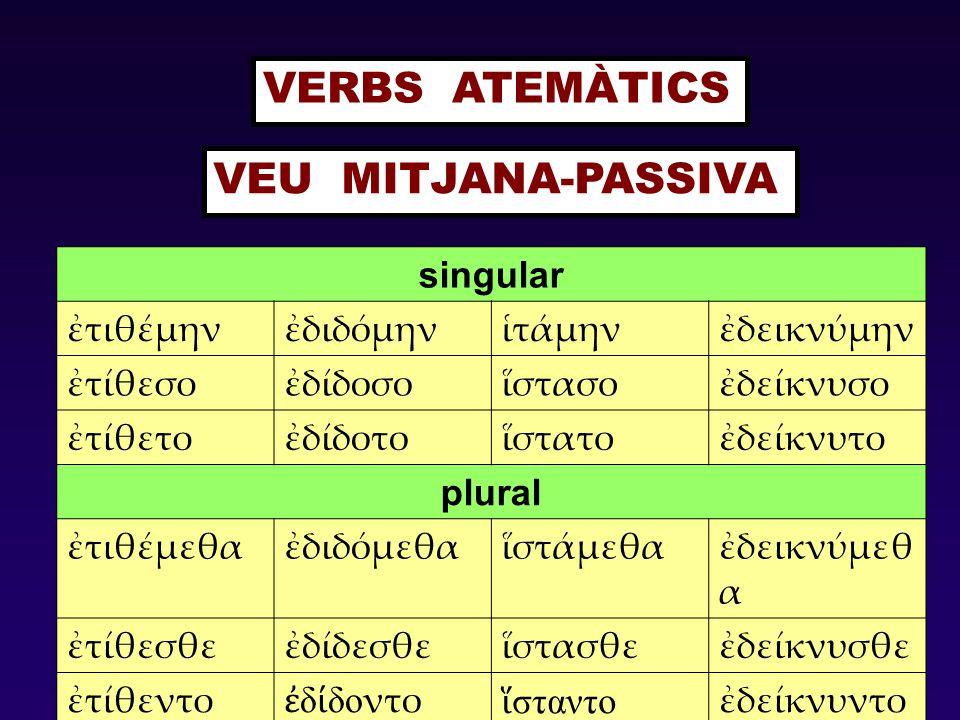 VERBS ATEMÀTICS VEU MITJANA-PASSIVA singular ἐτιθέμην ἐδιδόμην ἱτάμην