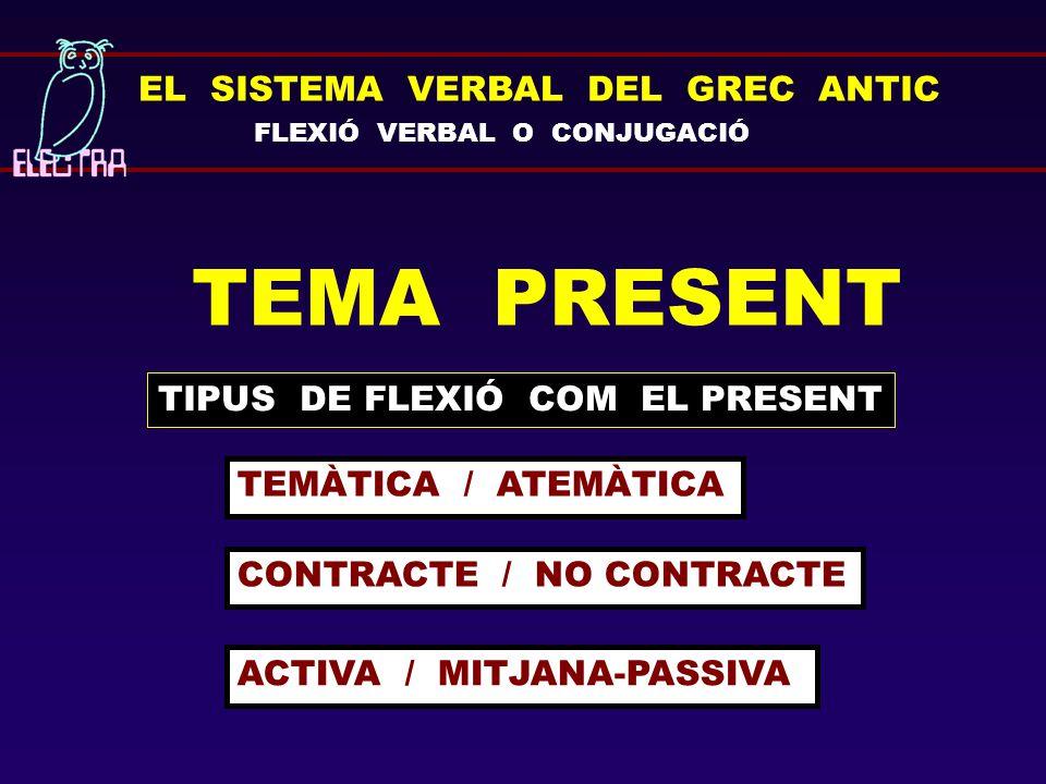 TEMA PRESENT EL SISTEMA VERBAL DEL GREC ANTIC