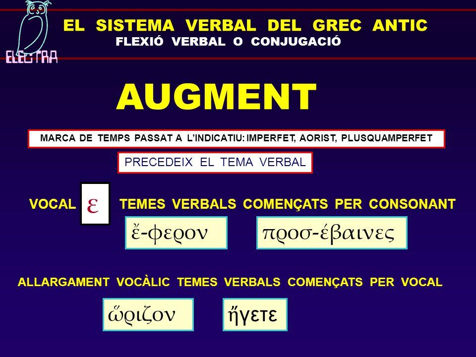 MARCA DE TEMPS PASSAT A L'INDICATIU: IMPERFET, AORIST, PLUSQUAMPERFET