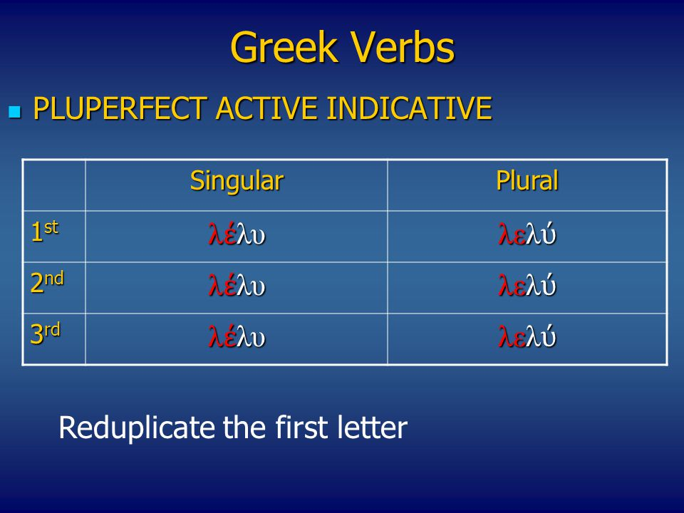 Greek Verbs PLUPERFECT ACTIVE INDICATIVE λέλυ λελύ